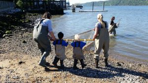 Teachers and Kids With Fishing Net at River